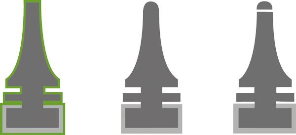 Wie funktionieren Scheibenwischer?